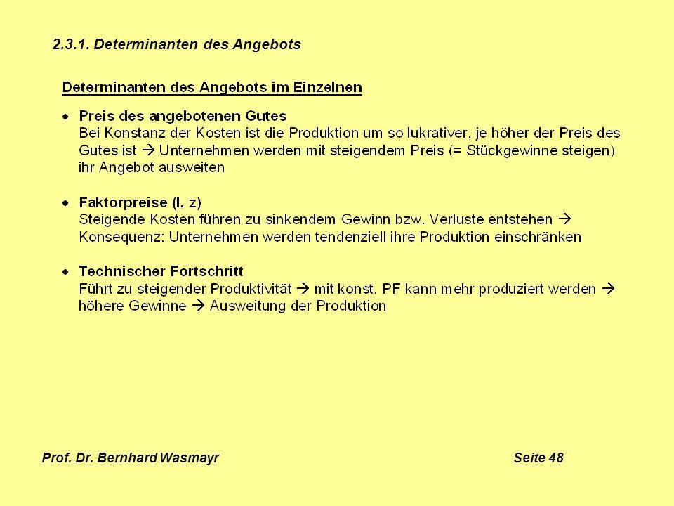 Prof. Dr. Bernhard Wasmayr Seite 48
