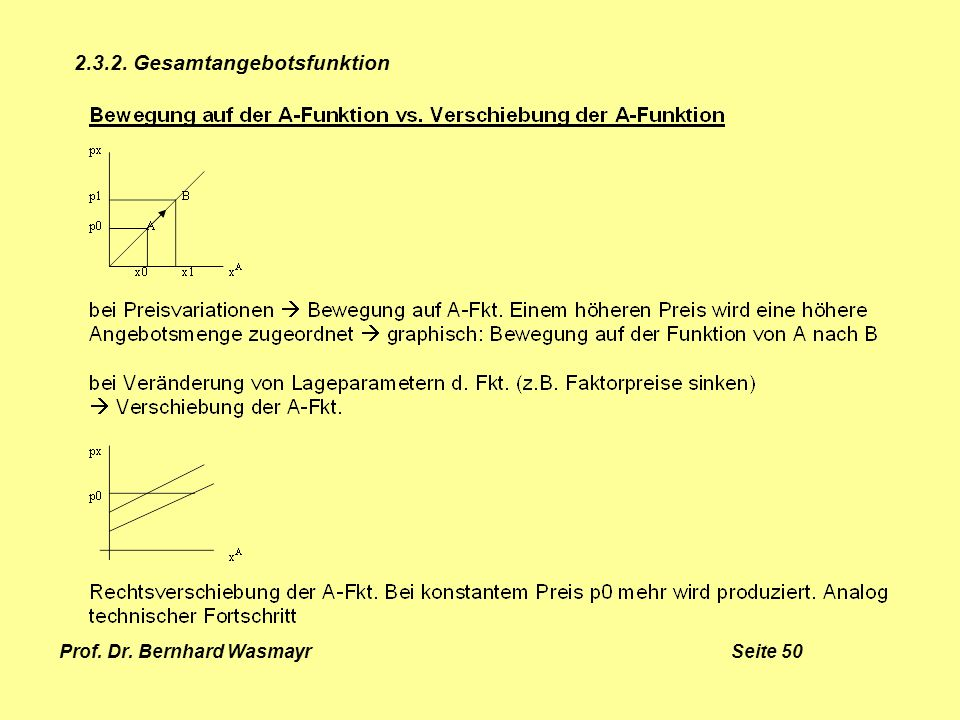Prof. Dr. Bernhard Wasmayr Seite 50