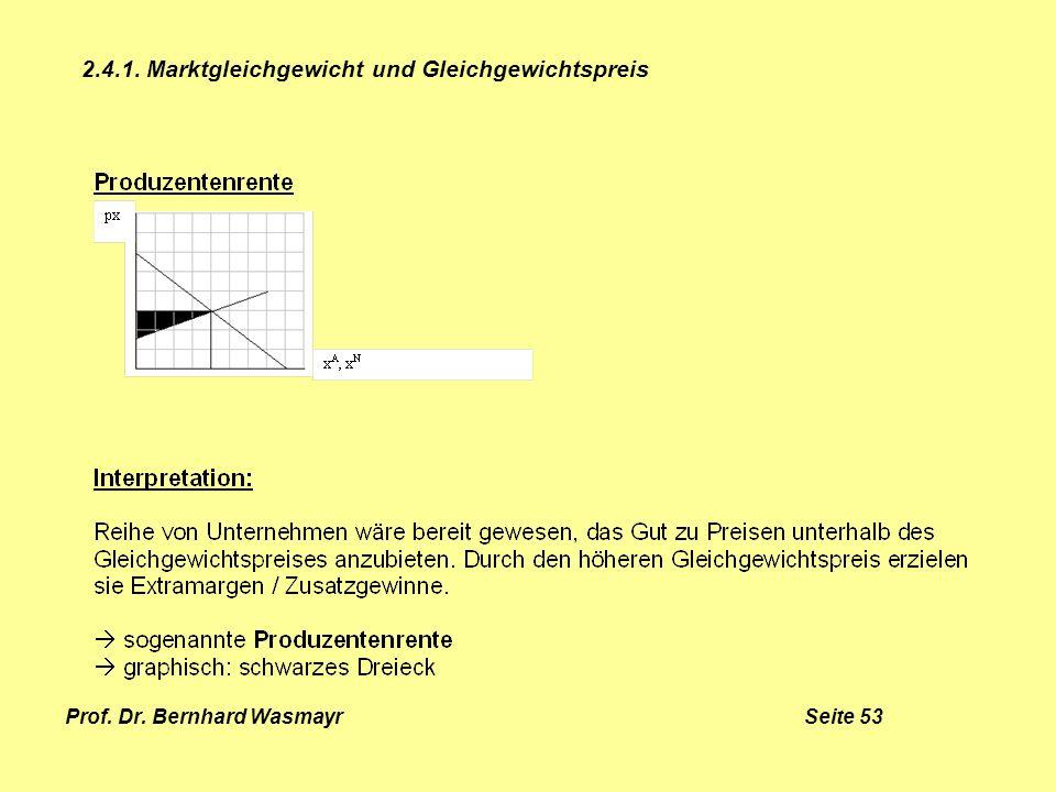 Prof. Dr. Bernhard Wasmayr Seite 53