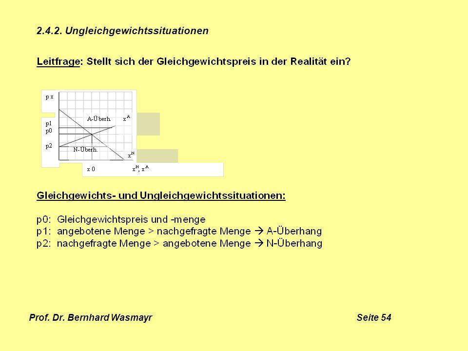 Prof. Dr. Bernhard Wasmayr Seite 54