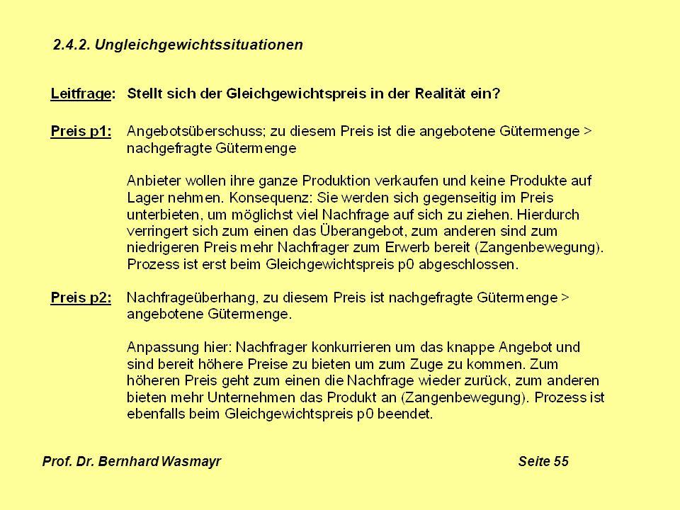 Prof. Dr. Bernhard Wasmayr Seite 55
