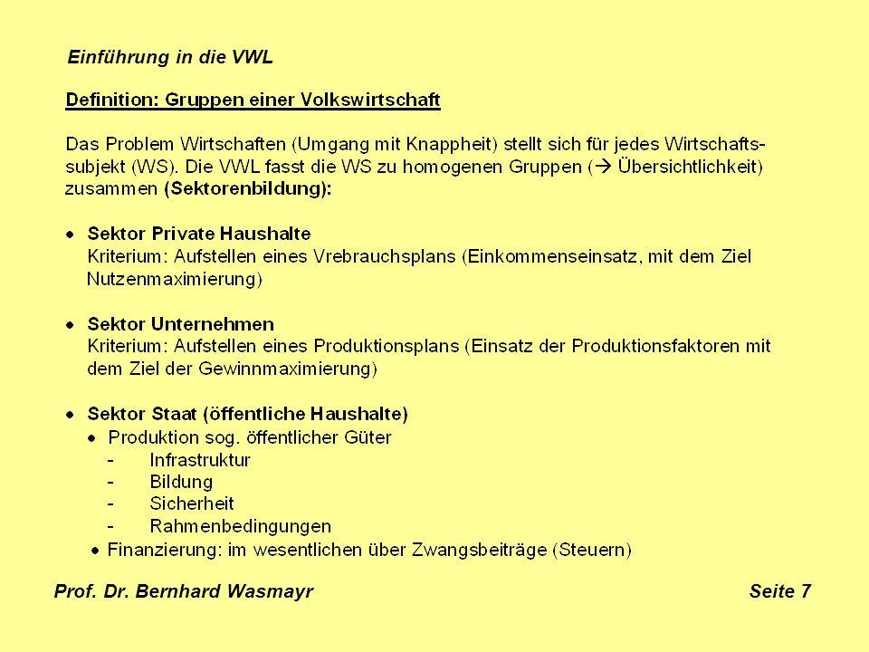 Prof. Dr. Bernhard Wasmayr Seite 7