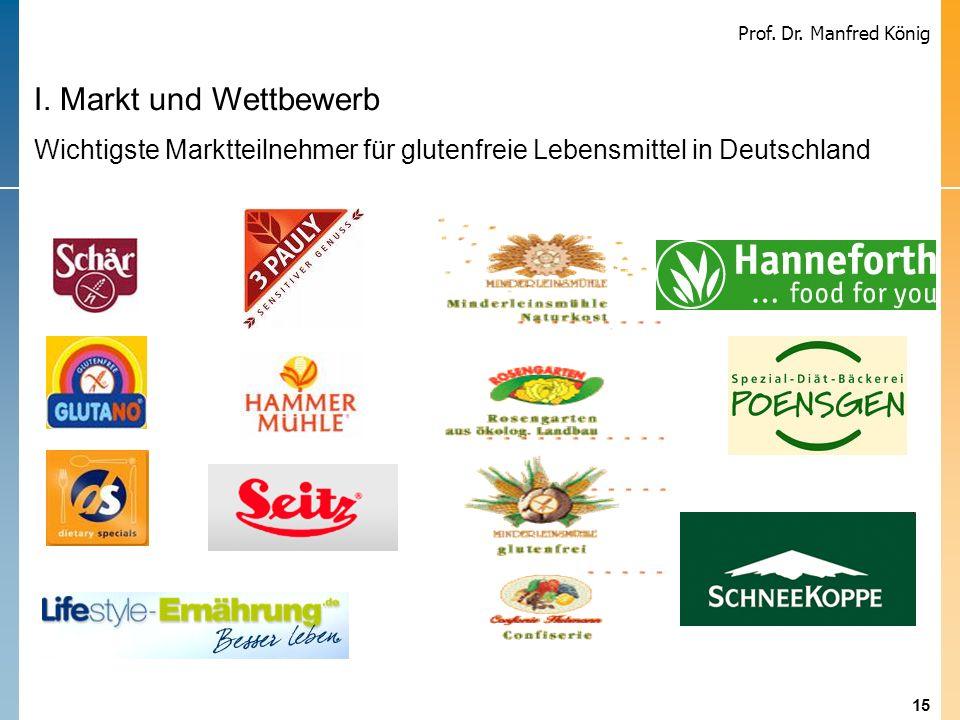 I. Markt und Wettbewerb Wichtigste Marktteilnehmer für glutenfreie Lebensmittel in Deutschland
