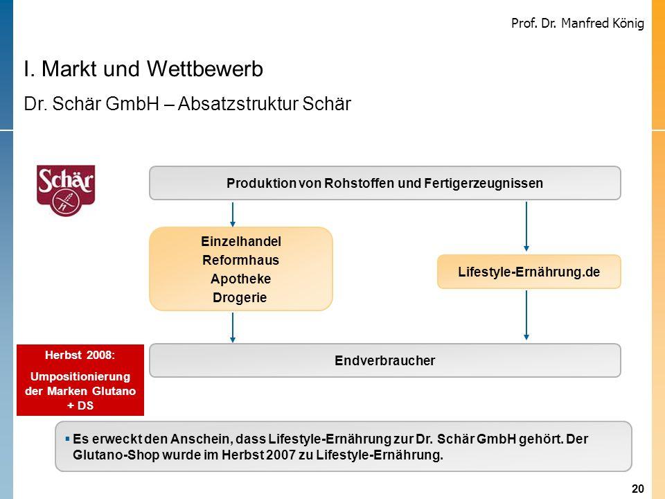 I. Markt und Wettbewerb Dr. Schär GmbH – Absatzstruktur Schär