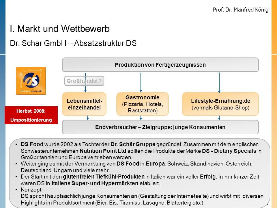 I. Markt und Wettbewerb Dr. Schär GmbH – Absatzstruktur DS