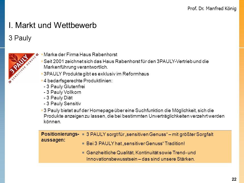 I. Markt und Wettbewerb 3 Pauly Marke der Firma Haus Rabenhorst