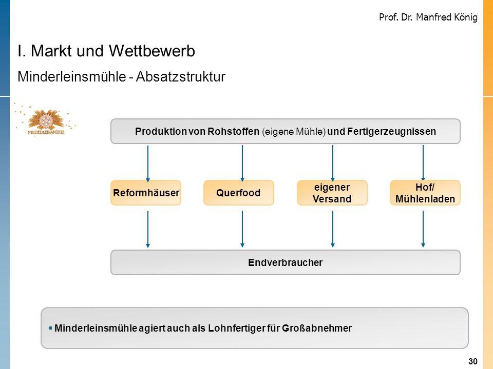 Produktion von Rohstoffen (eigene Mühle) und Fertigerzeugnissen