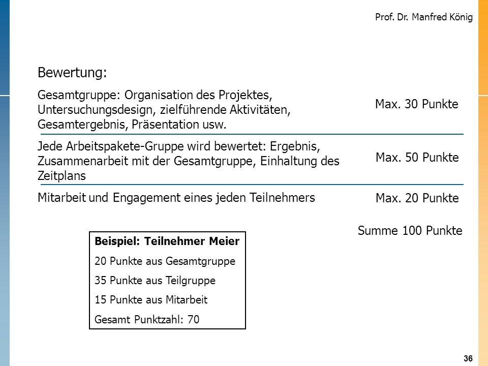 Aufgabe Bewertung: Gesamtgruppe: Organisation des Projektes, Untersuchungsdesign, zielführende Aktivitäten, Gesamtergebnis, Präsentation usw.