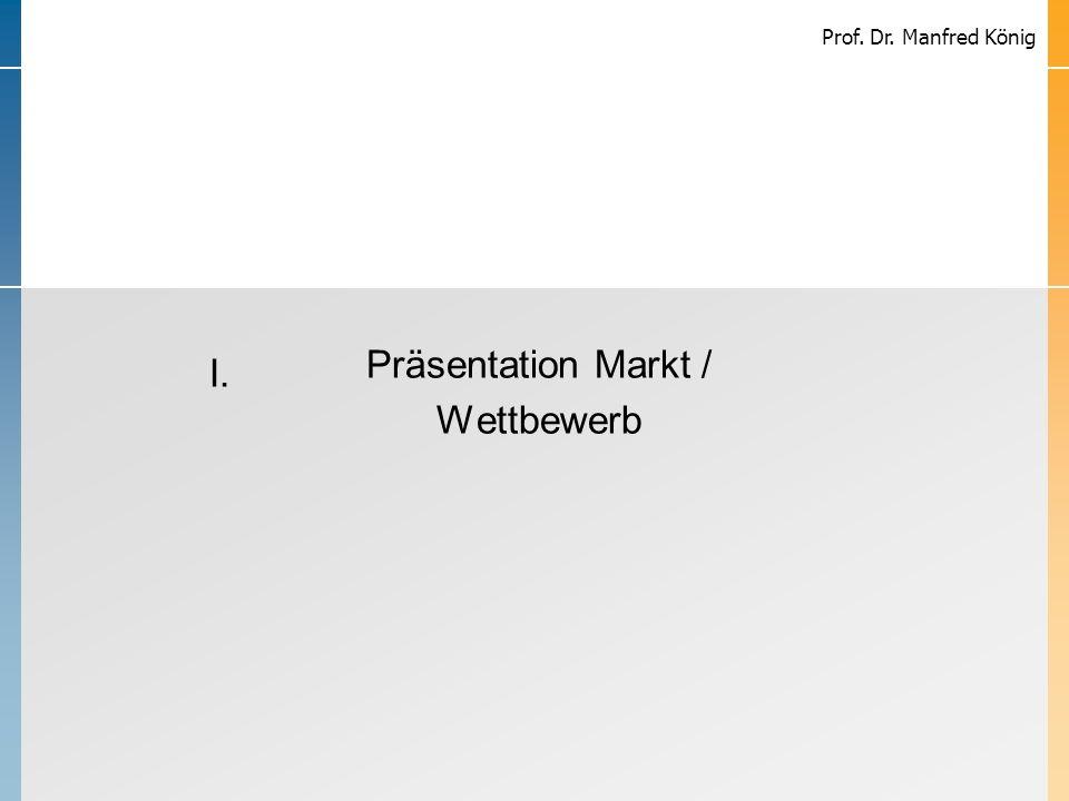 Präsentation Markt / Wettbewerb