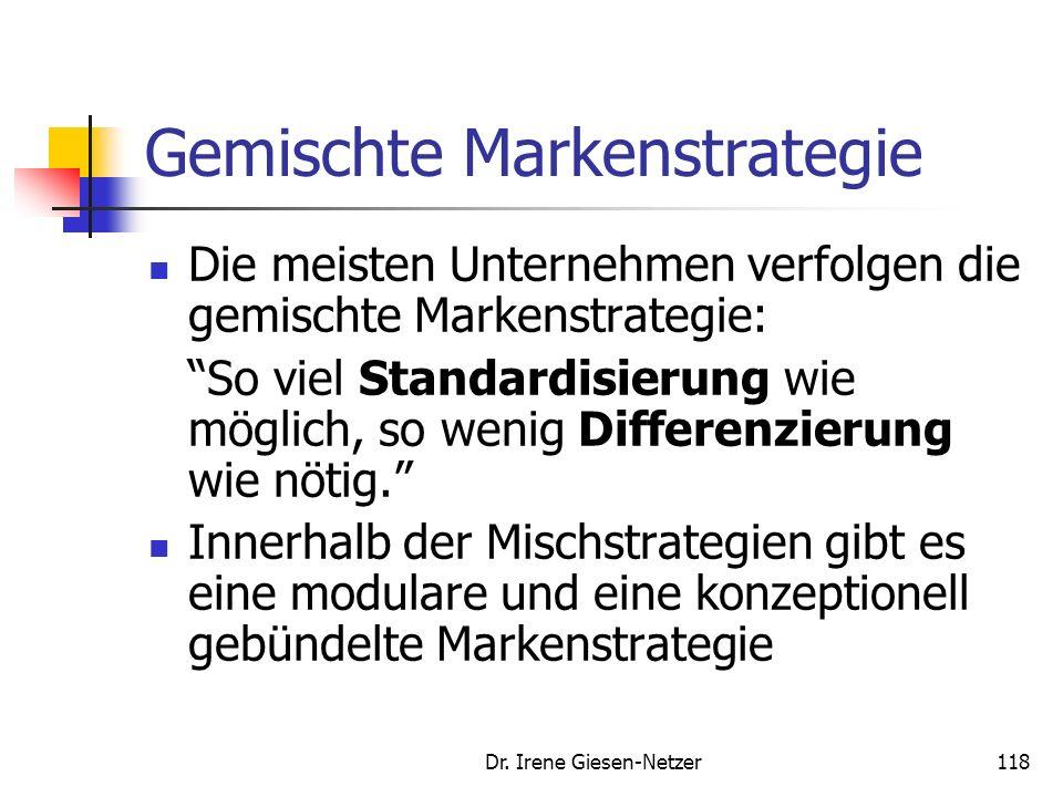 Gemischte Markenstrategie