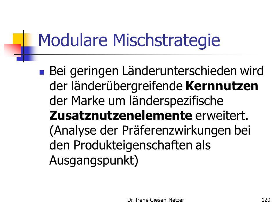 Modulare Mischstrategie