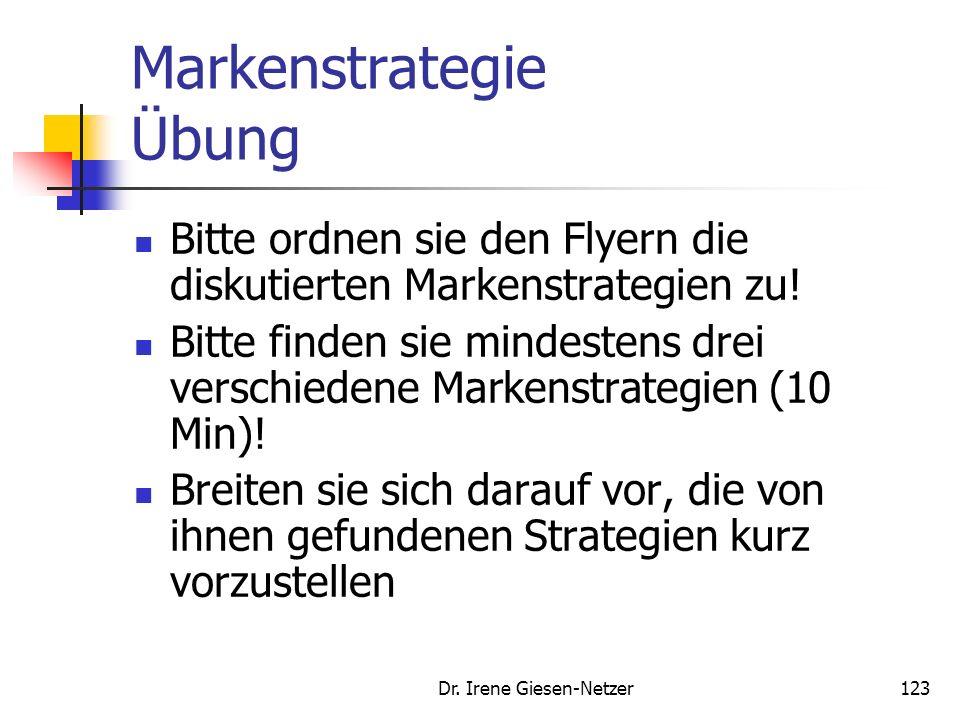 Markenstrategie Übung