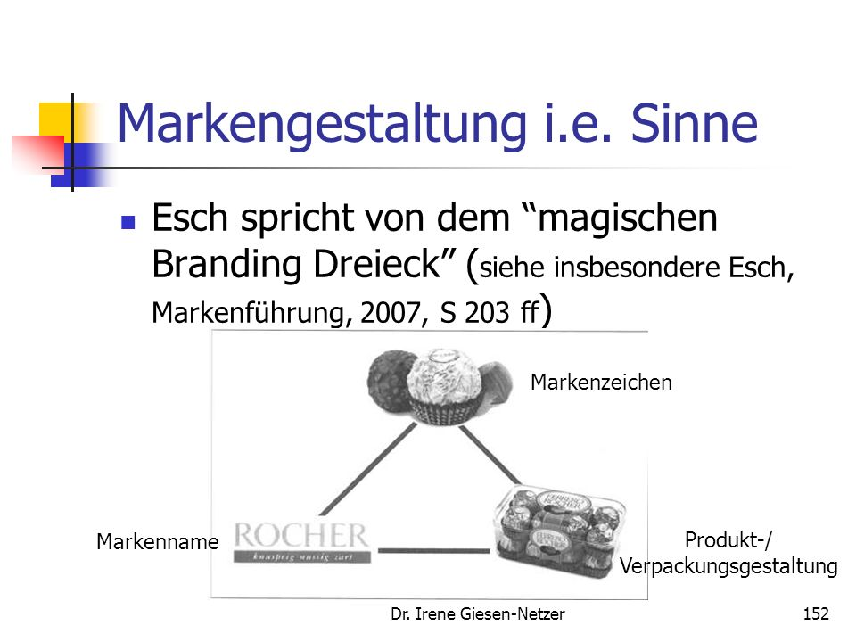 Markengestaltung i.e. Sinne