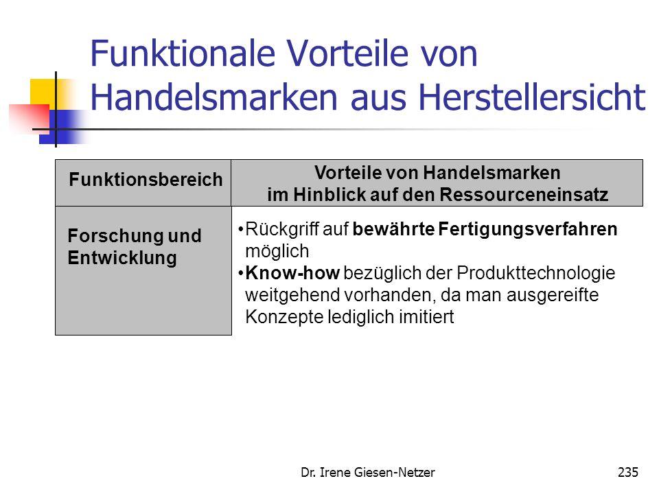 Funktionale Vorteile von Handelsmarken aus Herstellersicht