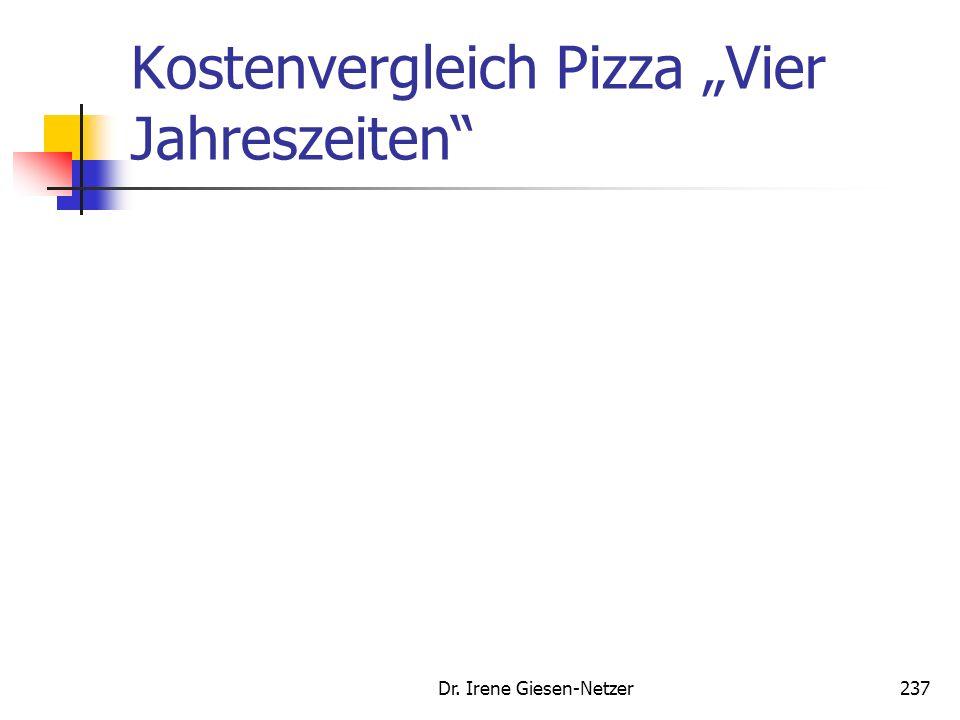 """Kostenvergleich Pizza """"Vier Jahreszeiten"""
