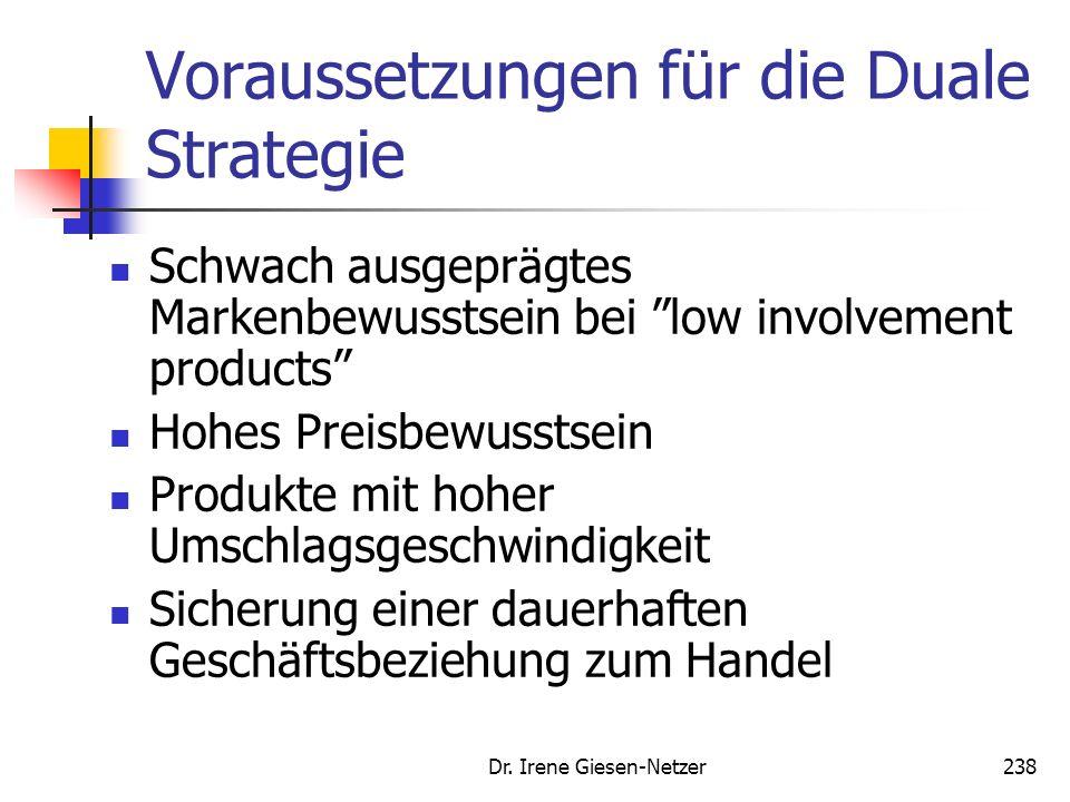 Voraussetzungen für die Duale Strategie