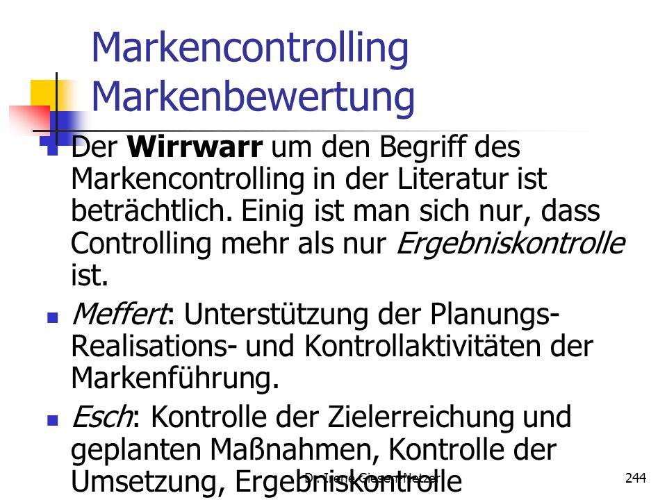 Markencontrolling Markenbewertung