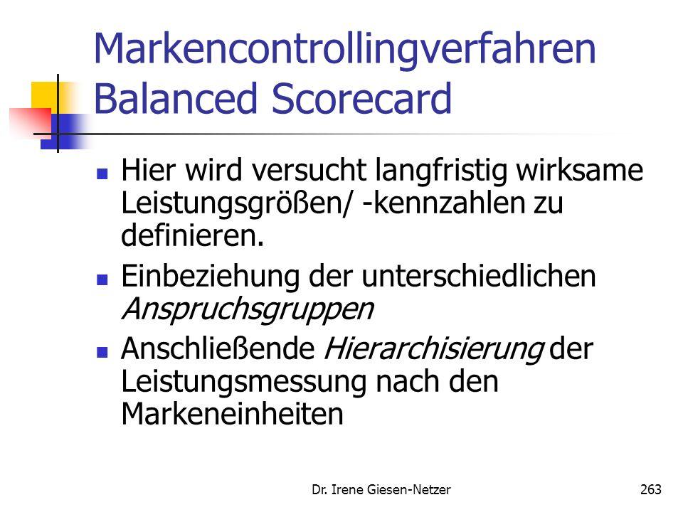 Markencontrollingverfahren Balanced Scorecard