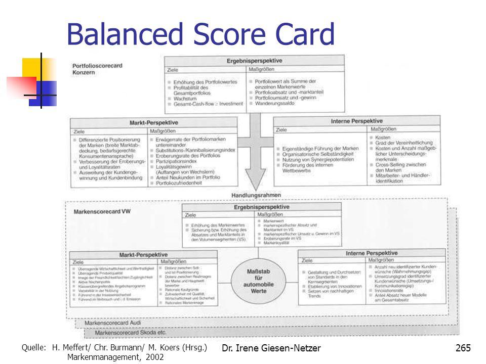 Balanced Score Card Dr. Irene Giesen-Netzer