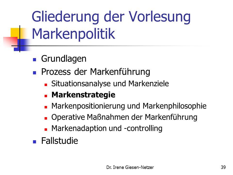 Gliederung der Vorlesung Markenpolitik