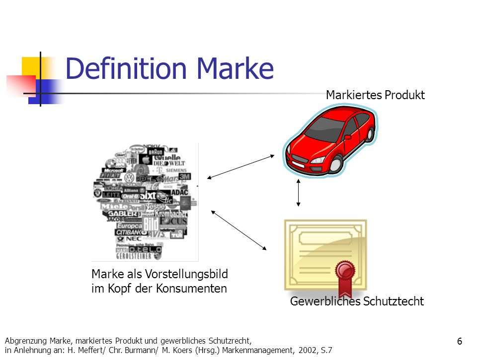 internationales marketing management markenpolitik brandmanagement ppt herunterladen