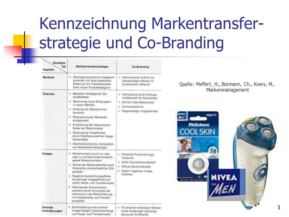 Kennzeichnung Markentransfer-strategie und Co-Branding