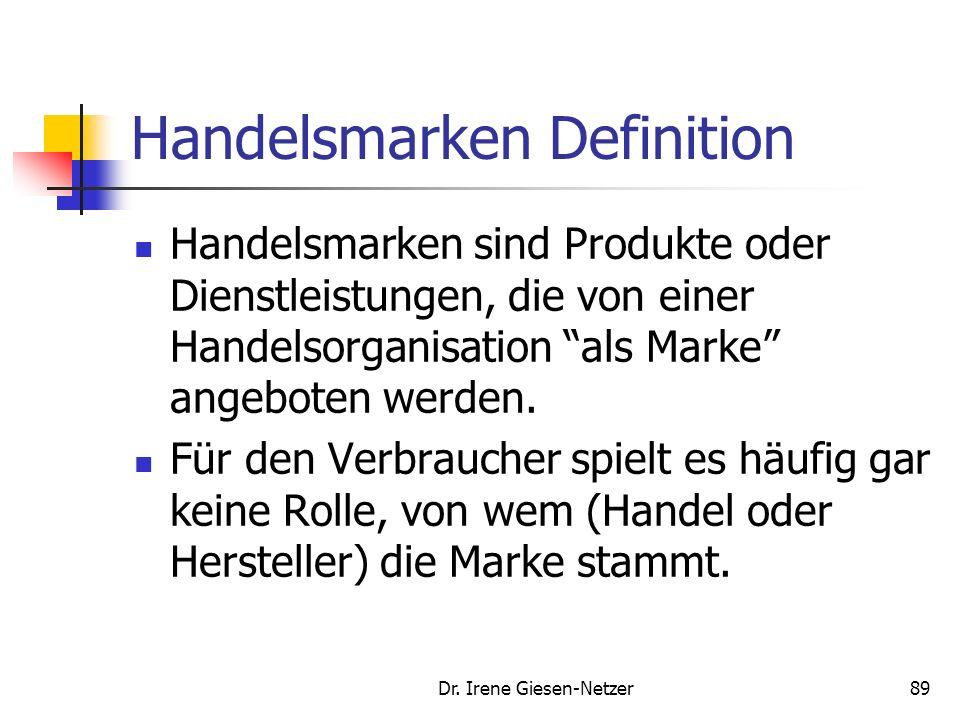 Handelsmarken Definition