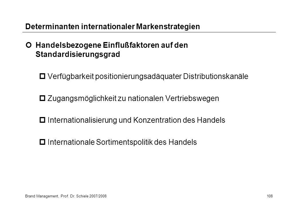 Determinanten internationaler Markenstrategien