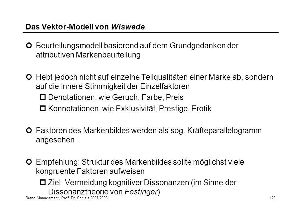 Das Vektor-Modell von Wiswede