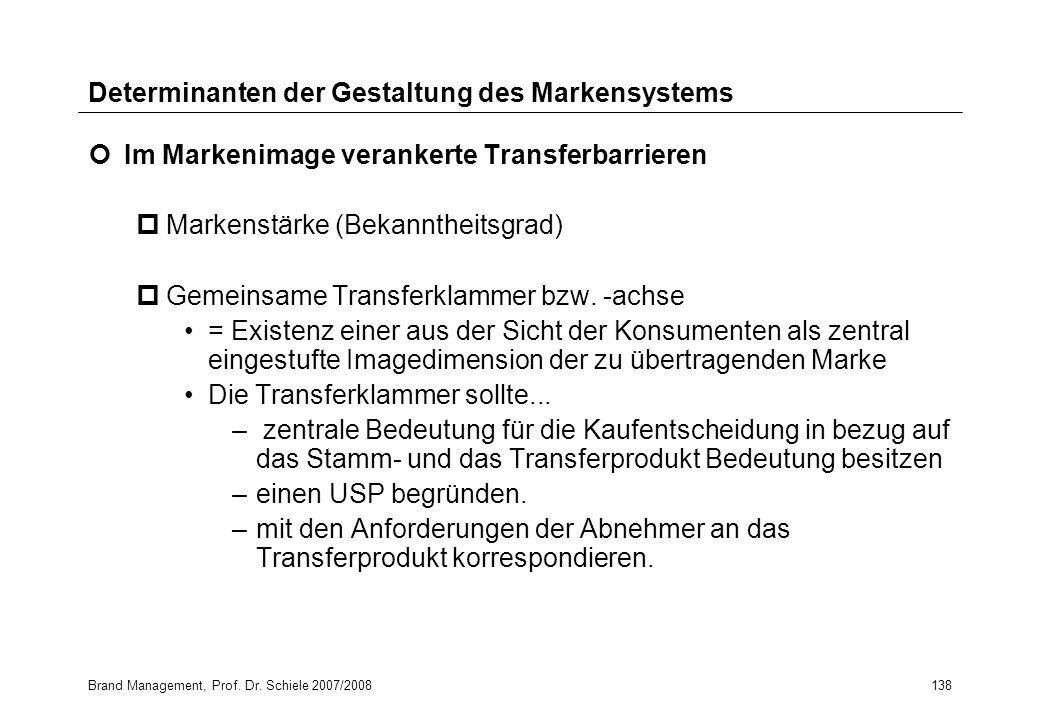 Determinanten der Gestaltung des Markensystems