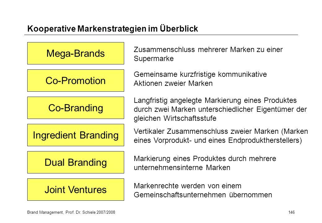 Kooperative Markenstrategien im Überblick