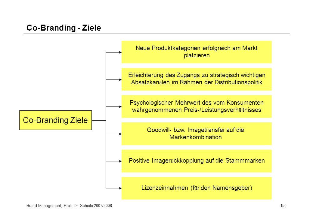 Co-Branding - Ziele Co-Branding Ziele