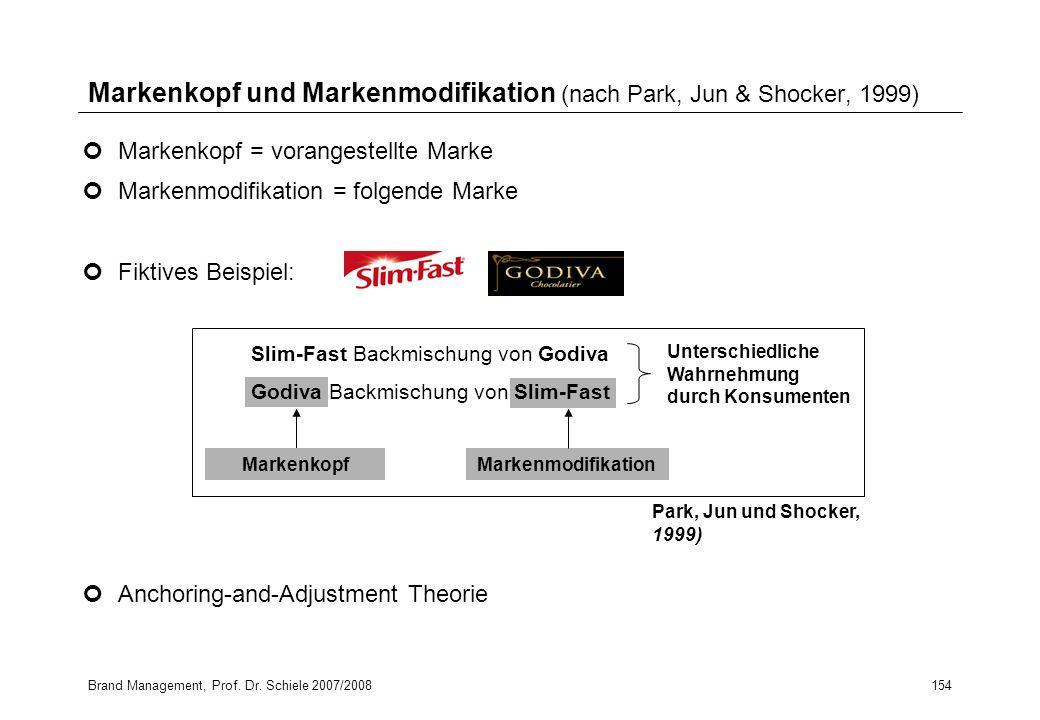 Markenkopf und Markenmodifikation (nach Park, Jun & Shocker, 1999)