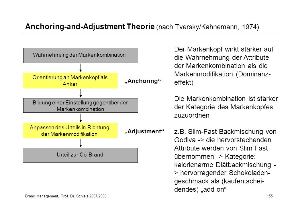 Anchoring-and-Adjustment Theorie (nach Tversky/Kahnemann, 1974)