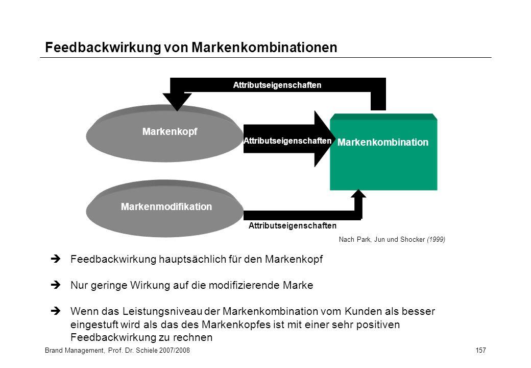 Feedbackwirkung von Markenkombinationen