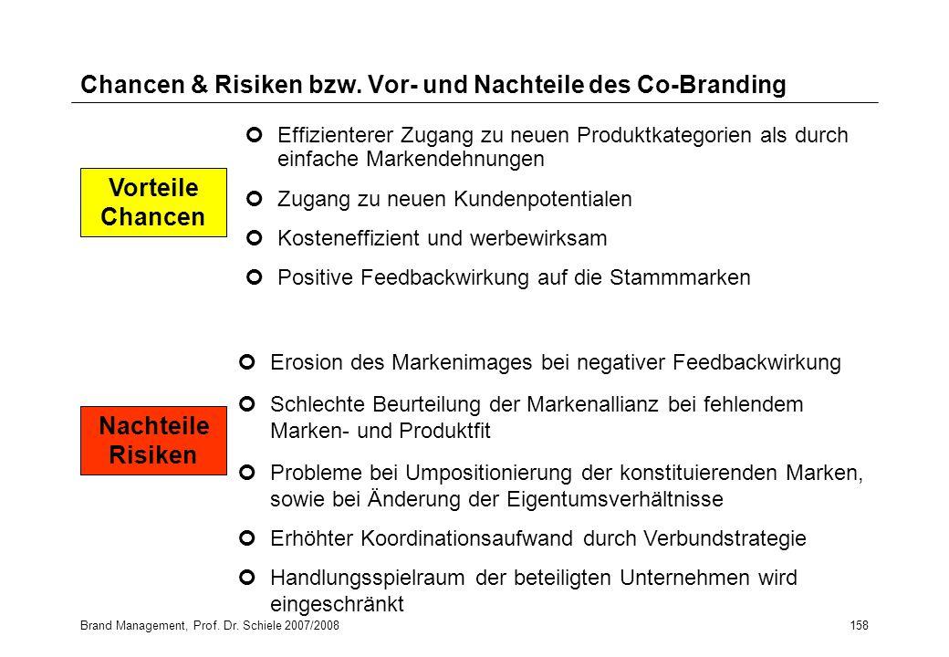 Chancen & Risiken bzw. Vor- und Nachteile des Co-Branding