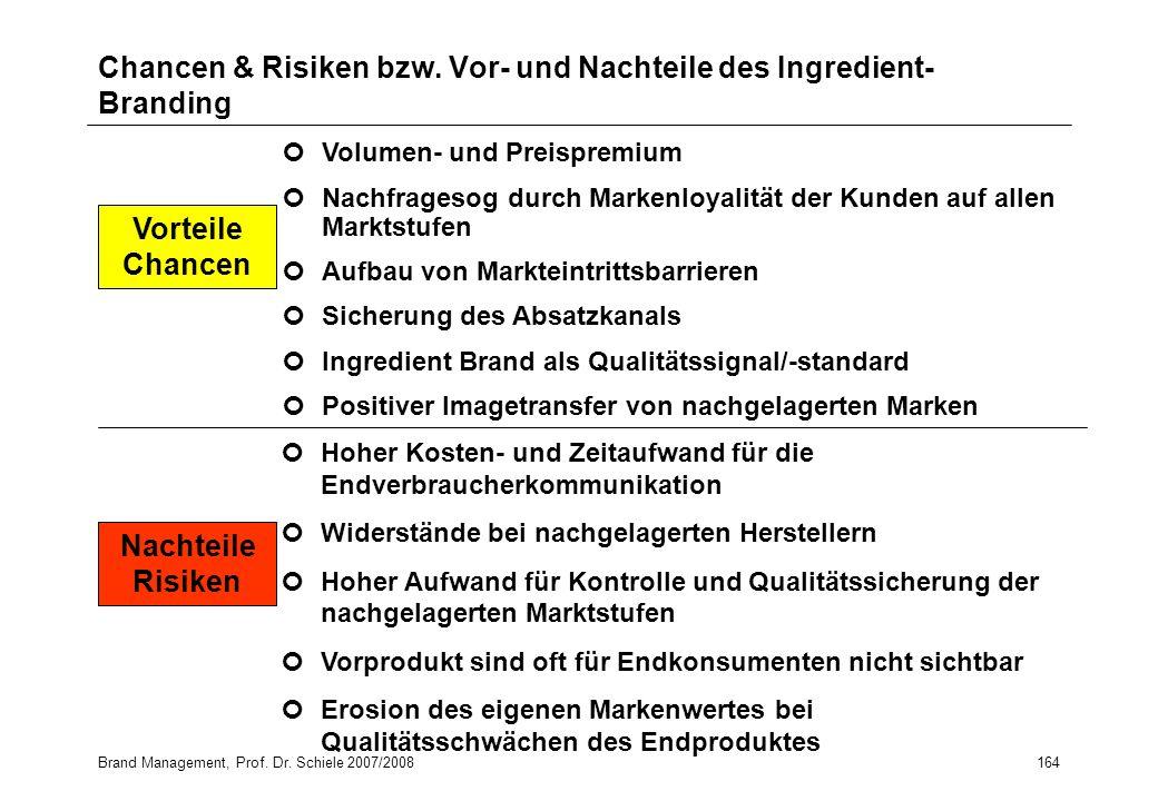 Chancen & Risiken bzw. Vor- und Nachteile des Ingredient-Branding