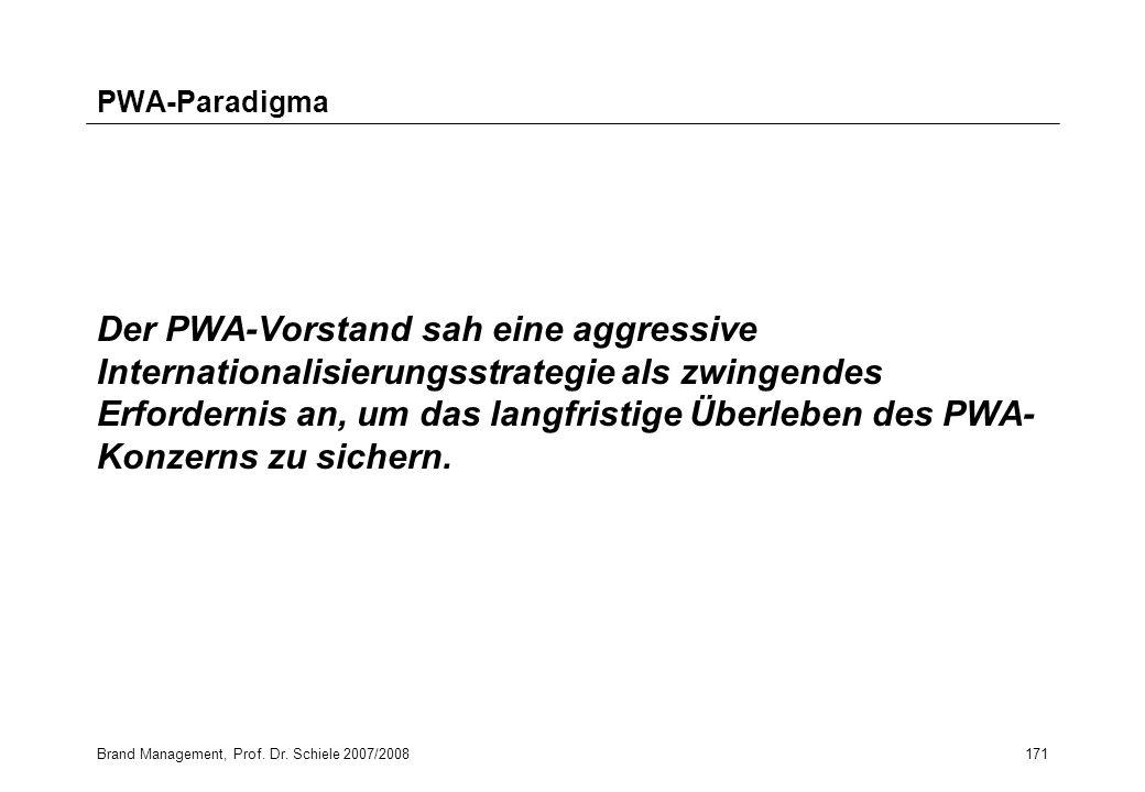 PWA-Paradigma