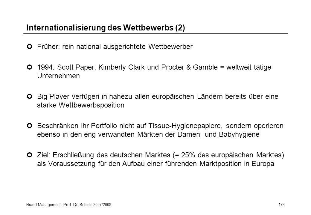 Internationalisierung des Wettbewerbs (2)