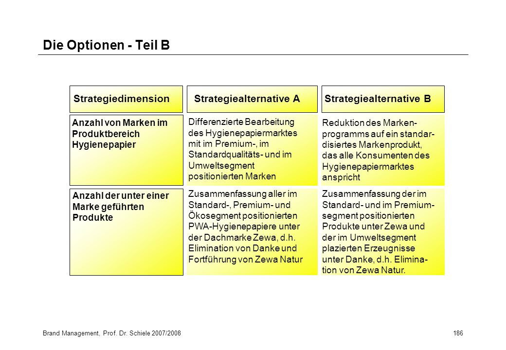 Die Optionen - Teil B Strategiedimension Strategiealternative A