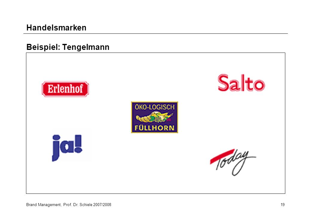 Handelsmarken Beispiel: Tengelmann