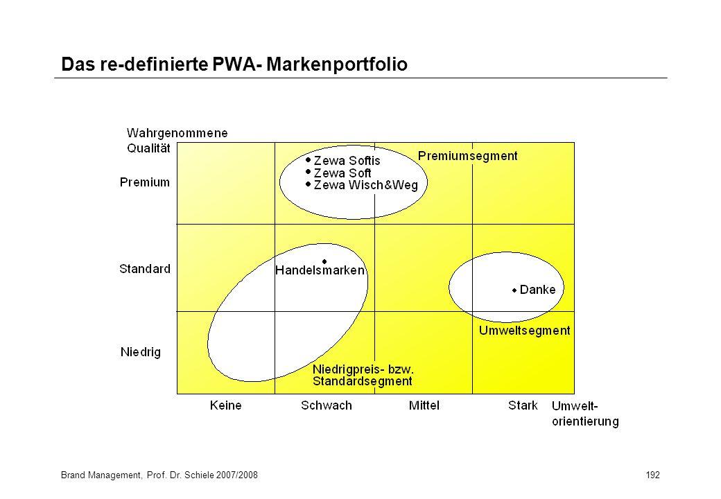 Das re-definierte PWA- Markenportfolio
