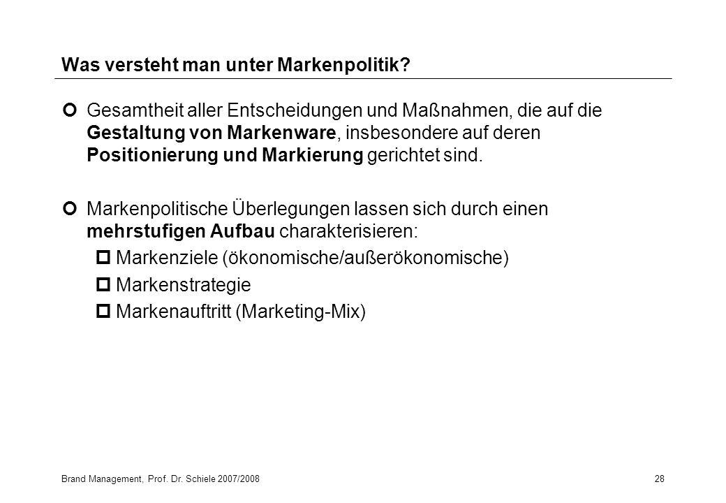Was versteht man unter Markenpolitik