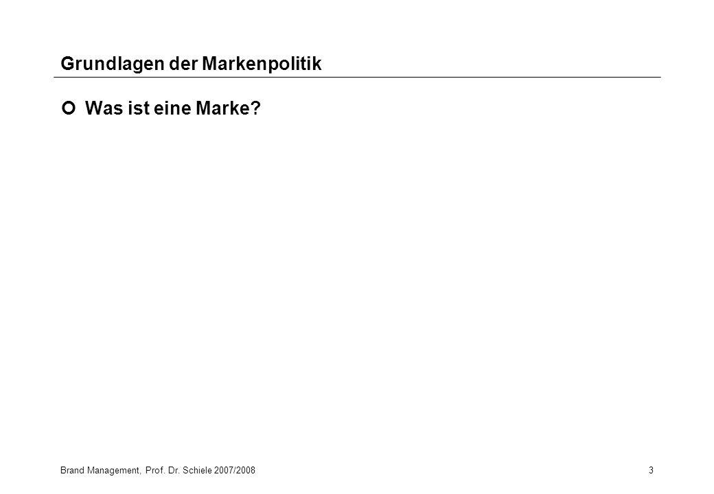 Grundlagen der Markenpolitik