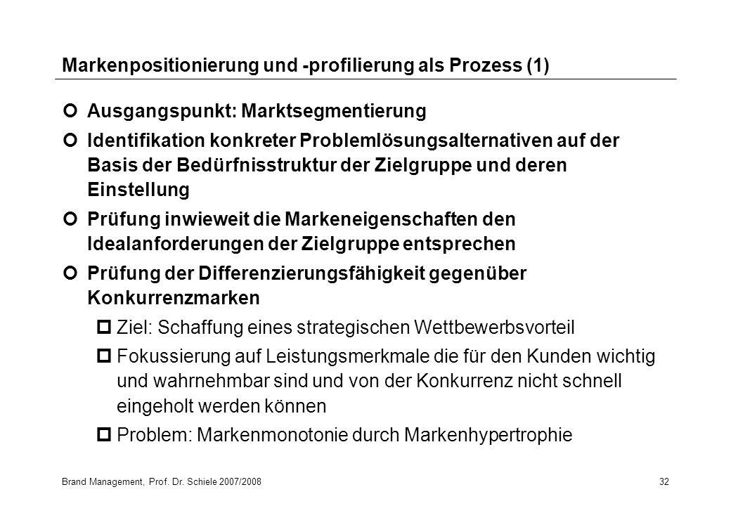 Markenpositionierung und -profilierung als Prozess (1)