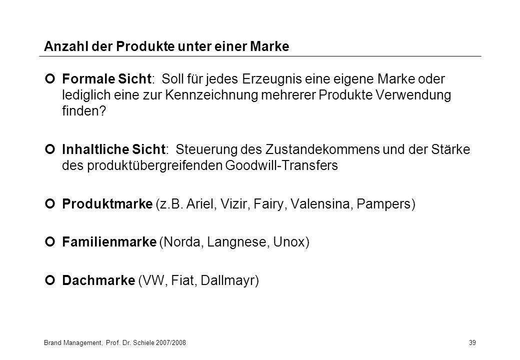 Anzahl der Produkte unter einer Marke