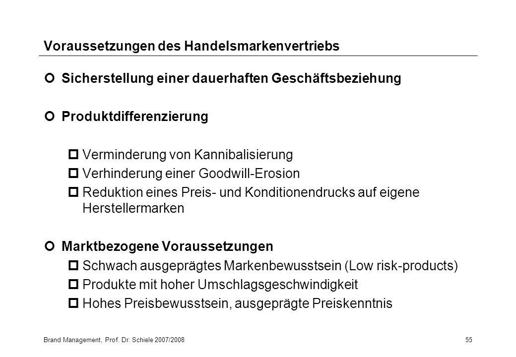 Voraussetzungen des Handelsmarkenvertriebs