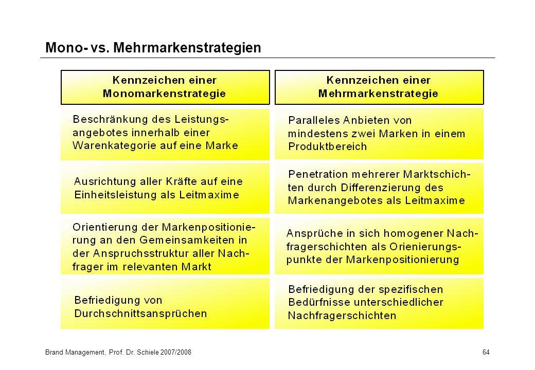 Mono- vs. Mehrmarkenstrategien
