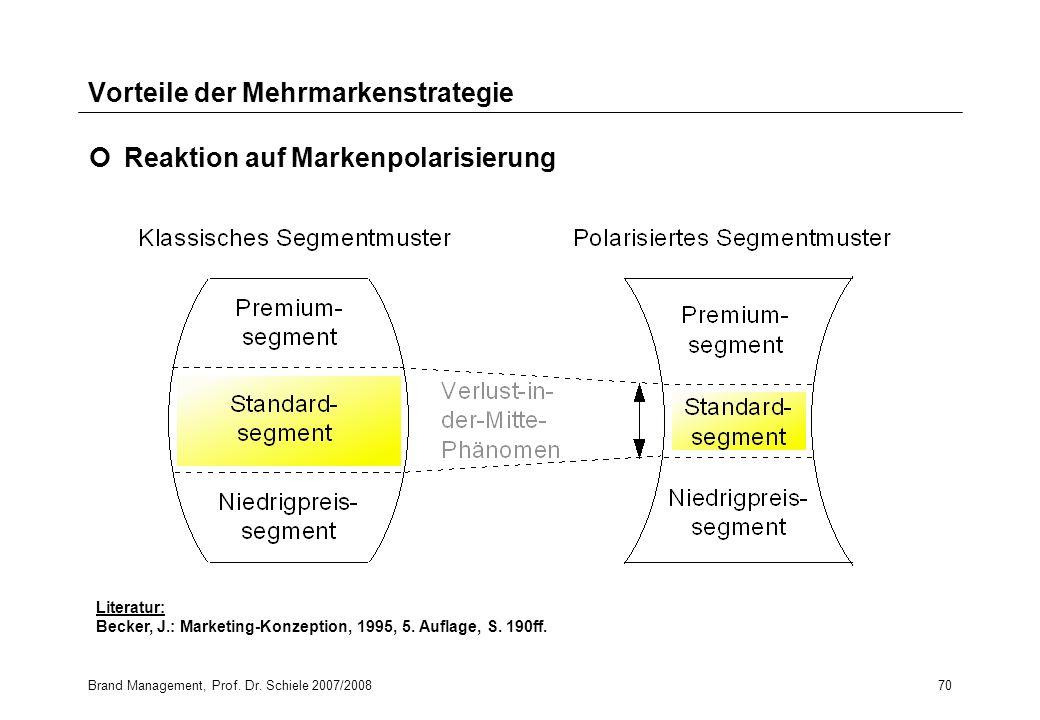 Vorteile der Mehrmarkenstrategie