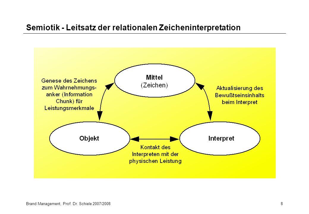 Semiotik - Leitsatz der relationalen Zeicheninterpretation